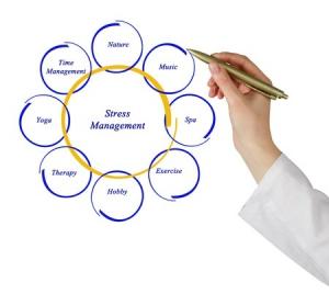 Stressmanagement-Kreis_22255368_s